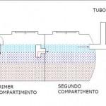 FOSA-SEPTICA-150x150